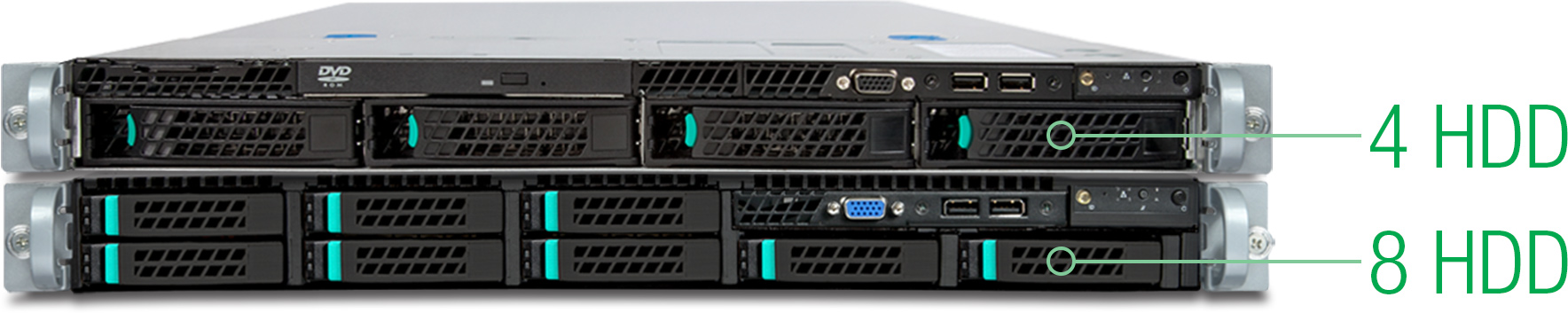 E-1800 R3 – Communications Server