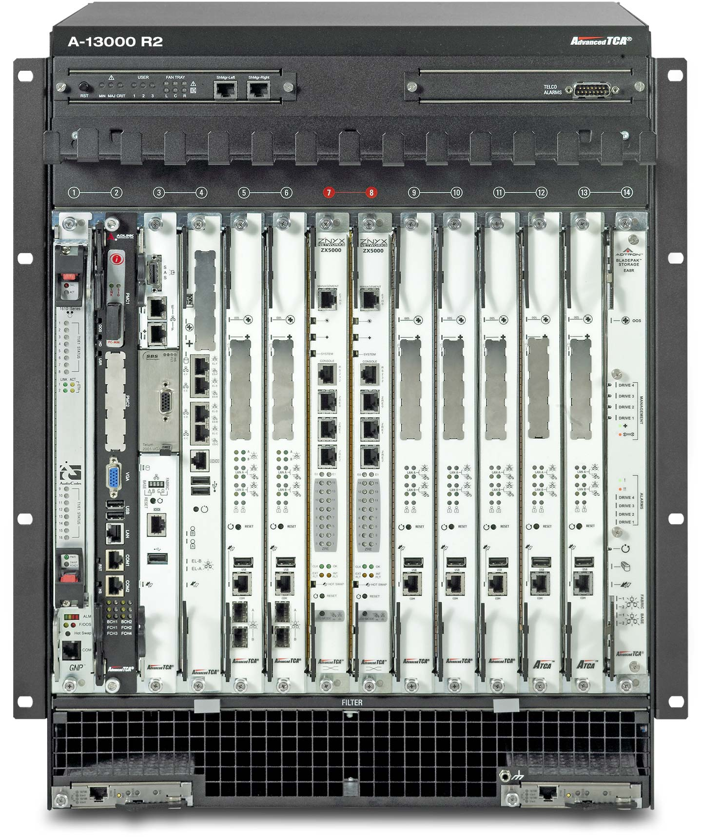 A-13000 ACTA Platform and Communications Server