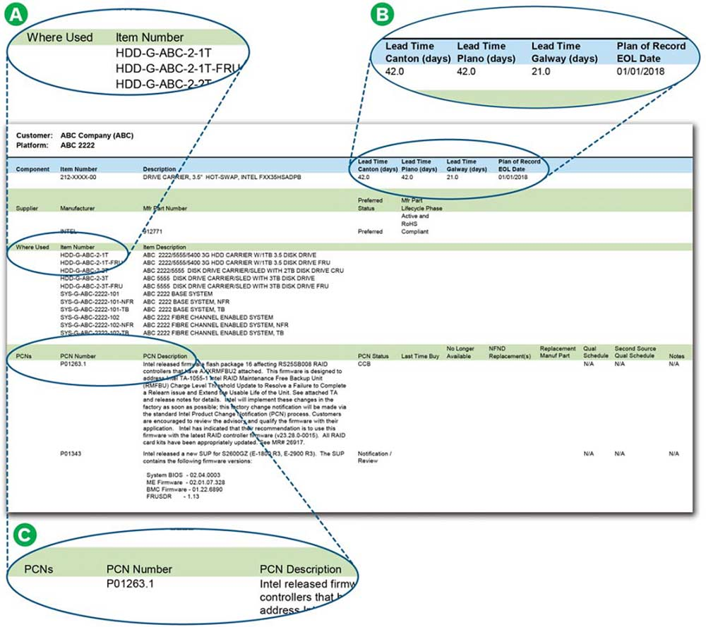Image-UNICOM-Engineering-PLM-Report-Screenshot.jpg