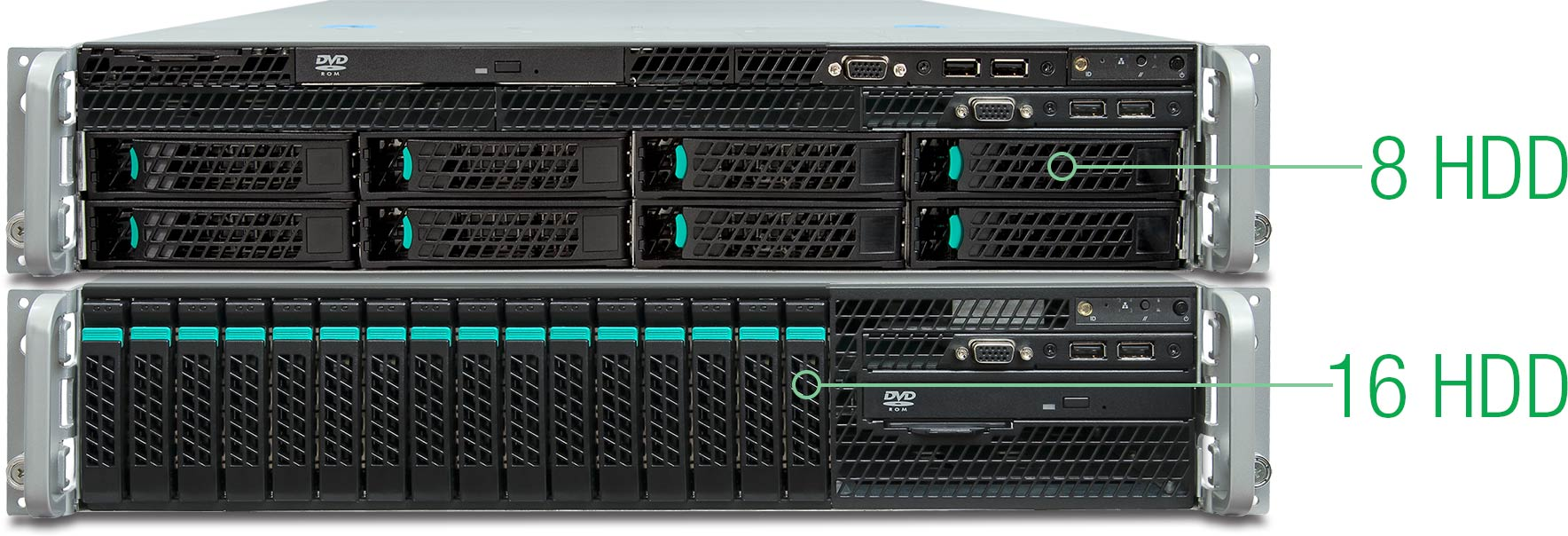 E-2900 R3 – Enterprise Communications Server