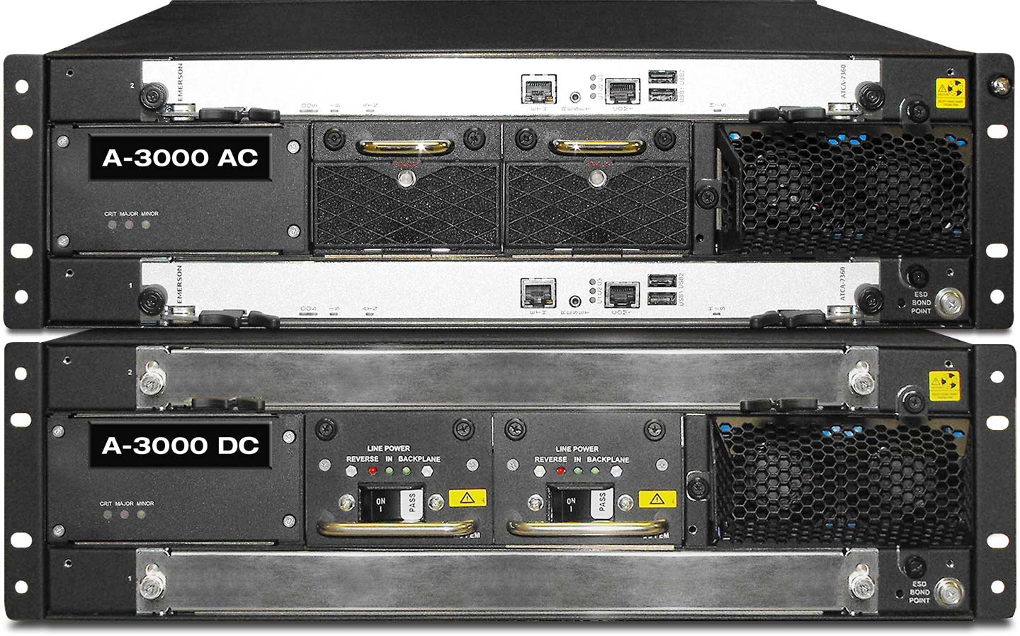 A-3000 – Enterprise Data Center & ACTA Platform