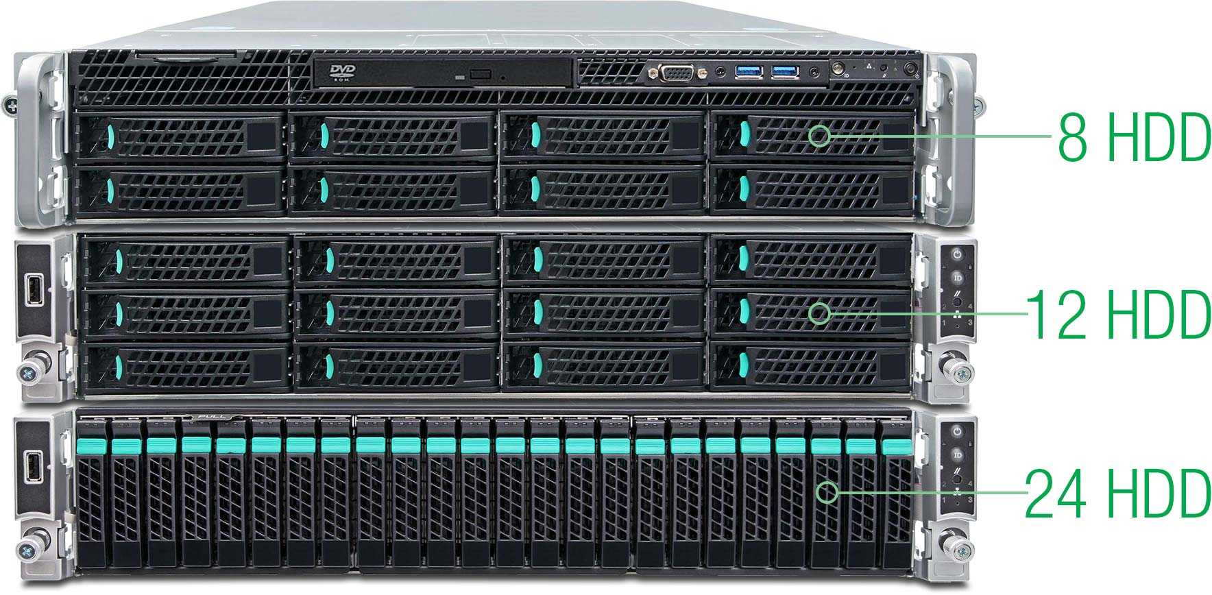 E-2900 R4 – Enterprise communications server