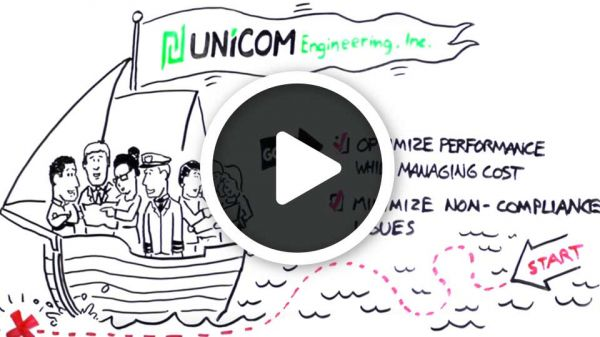 Video-Image-UNICOM-Engineering-Navigating-The-Global-Marketplace.jpg